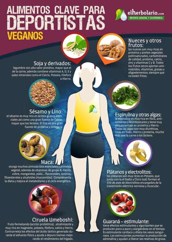 alimentos clave para deportistas