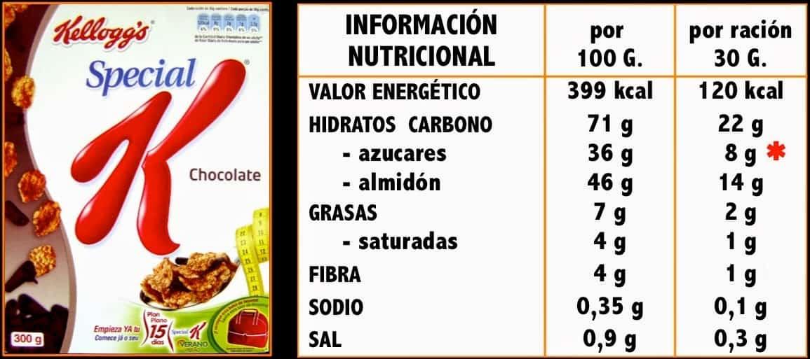 información nutricional para perder peso