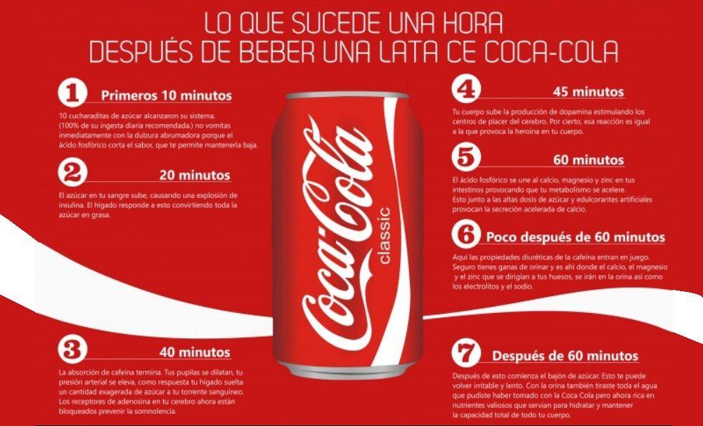 Coca cola peligro para tu salud